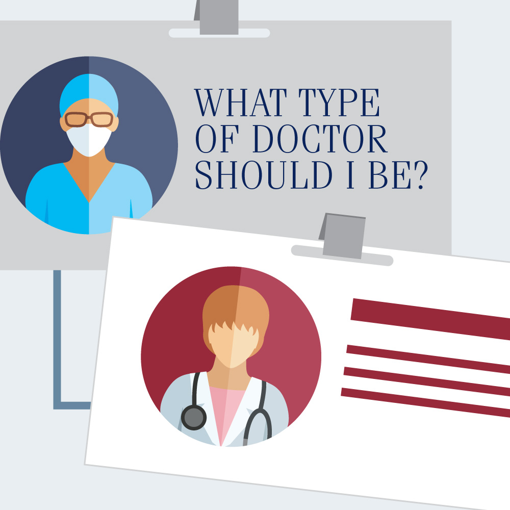 What Type of Doctor Should I Be?
